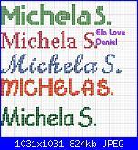 come effettuare ricerche di schemi-michela-s-jpg