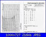 cercasi l'orsetto FF-frc70-birth-record_chart06-jpg