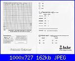cercasi l'orsetto FF-frc70-birth-record_chart08-jpg