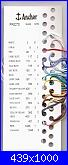 cercasi l'orsetto FF-frc70-birth-record_key-jpg