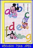 Consigli sulla copertina della piccola Michelle-alfabeto_topolino1-jpg