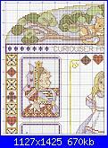 schemi di alice nel paese delle meraviglie-alice-3-jpg