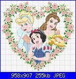 Cerco lo Schema principesse più nitido-princesas-jpg