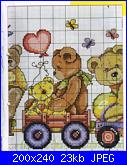 Dopo tutti i vostri aiuti un piccolo regalino-orsi2-%5B320x200%5D-jpg
