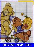 Dopo tutti i vostri aiuti un piccolo regalino-orsi4-%5B320x200%5D-jpg