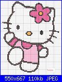 Hello Kitty ... 80x70?-hk2-jpg