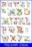 Aiutino per alfabeto max 20 punti-53%5B5%5D-jpg