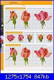 Trousse in raso rosa e schema di Gesu'-roselline005-jpg
