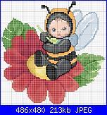 Ricerca tabelle colori-ape_fiore-jpg