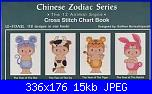 12 Segni zodiacali cinesi-chinese-jpg