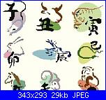 12 Segni zodiacali cinesi-zodiac-jpg