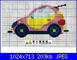 Auto, macchina / macchine-smart-jpg
