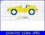 Auto, macchina / macchine-giallina-jpg