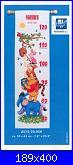 Metro Winnie The Pooh illegibile-foto%252520medidor-jpg