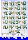 richiesta soggetti o alfabeto country-45-jpg