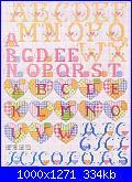 richiesta soggetti o alfabeto country-54-1-jpg