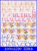 richiesta soggetti o alfabeto country-55-1-jpg