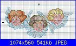 domanda rimpicciolire schema angioletto-3%2520schema-jpg