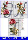 x Gilraen-flores-ghi-jpg