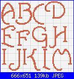 alfabeto novella-alfa-novella-maiusc-m-jpg