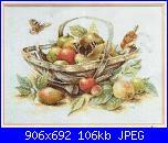 Lanarte 34261 - Summer fruit (Marjolein Bastin)-lanarte-fruit-basket-jpg