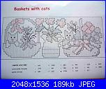 """""""Country by the dozen"""" di Jeremiah Junction-baskets-cats-jpg"""