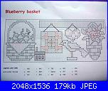 """""""Country by the dozen"""" di Jeremiah Junction-blueberry-basket-jpg"""