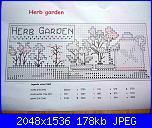 """Country by the dozen"" di Jeremiah Junction-herb-garden-jpg"