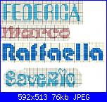 caratteri scritte-immagine-jpg