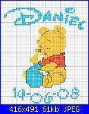 Consiglio x sacchettini con Winnie-2-jpg