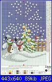 Schemi natalizi con vincitrice-paesaggio-natalizio-piccolo-jpg