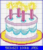 Torta di compleano-torta-compleanno-jpg