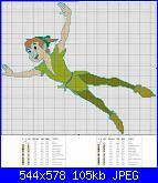 Schemi Peter Pan in volo-peterpan_punto_c-11-jpg