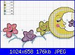 Schema Luna-2parte-luna-e-stelle-jpg