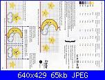Schema Luna-stelline-mod-1-jpg