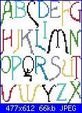 Fiocco nascita - Cerco qualcosa di simile...-schema_alfabeto_0-jpg