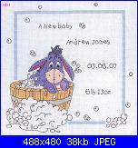 Schema dell'asino di winnie nella vasca-135850074%5B1%5D-jpg