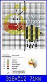 cercasi schema di api con la faccia che si vede-abelha-jpg