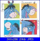 Cerco Eeyore Alphabet-ds_d122_eeyore_sea-jpg
