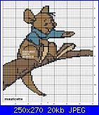 :) Cercasi qualunque schema con Roo (il cangurino di Winnie Pooh)-gourou-jpg