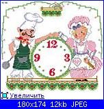 schema orologio cuochi-00-jpg