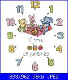 """Orologio """"E' ora di pranzo""""-orologio-picnic-jpg"""