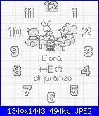 """Orologio """"E' ora di pranzo""""-orologio-picnic3-46-jpg"""