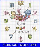"""Orologio """"E' ora di pranzo""""-orologio-picnic2-46-jpg"""