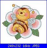 cerco schema ape su fiore con legenda-6e8612255959-jpg