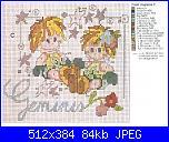 Schema del segno dei gemelli su............-ikrek-jpg