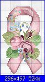 Fiocco Rosa - Lotta contro il cancro al seno PARTE II-immagine-jpg