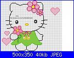 Rrimpiccolire schema di  HELLO KITTY-hello-jpg