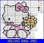 Rrimpiccolire schema di  HELLO KITTY-hello-kit-jpg