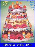compleanno di  nfatti78 e  tittyedani-user_137_buon_compleanno-jpg